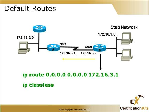 ip routing static and connected routes This document describes the basic concept of static routes a problem scenario is used in order to demonstrate the circumstances in which it becomes desirable to specify the interface through which the next hop ip address can be reached when you configure a static route failure to do so can.